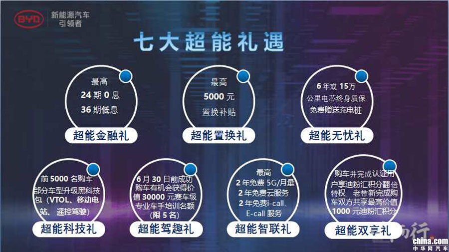 售价16.99万元起 比亚迪秦Pro EV超能版正式上市
