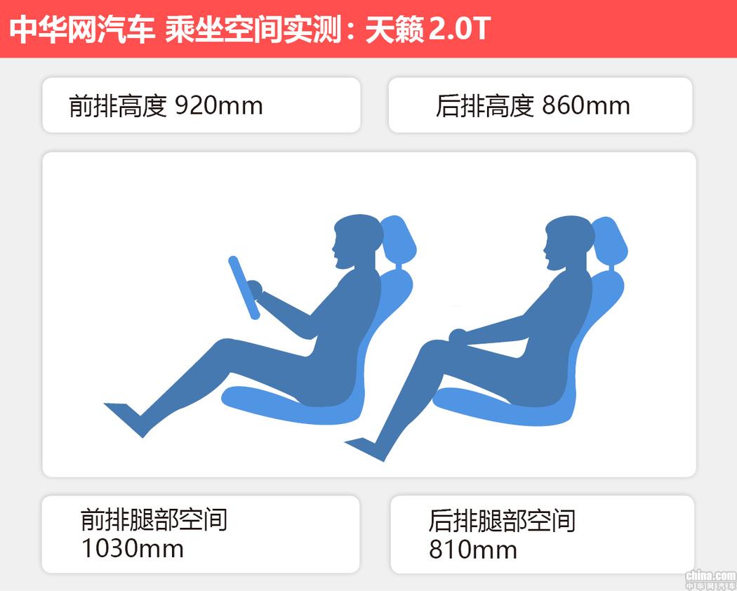 不只看上去运动而已 测试全新日产天籁2.0T