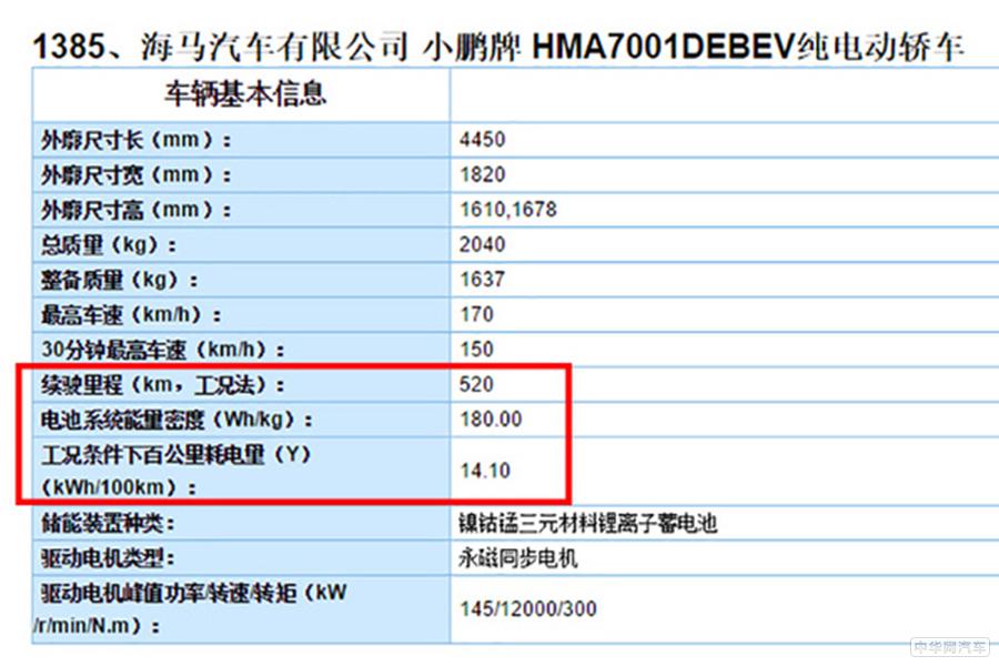 续航底盘均升级 新款小鹏G3或将于7月10日发布
