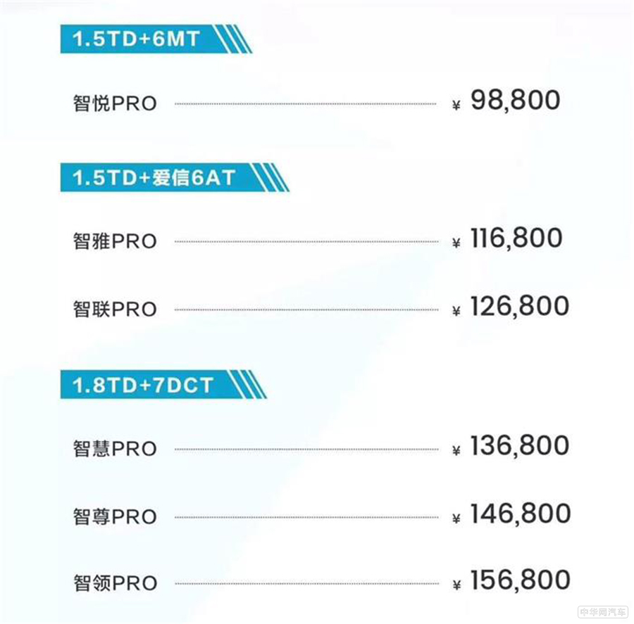 9.88万元起售/8月上市 吉利博越PRO抢购价发布