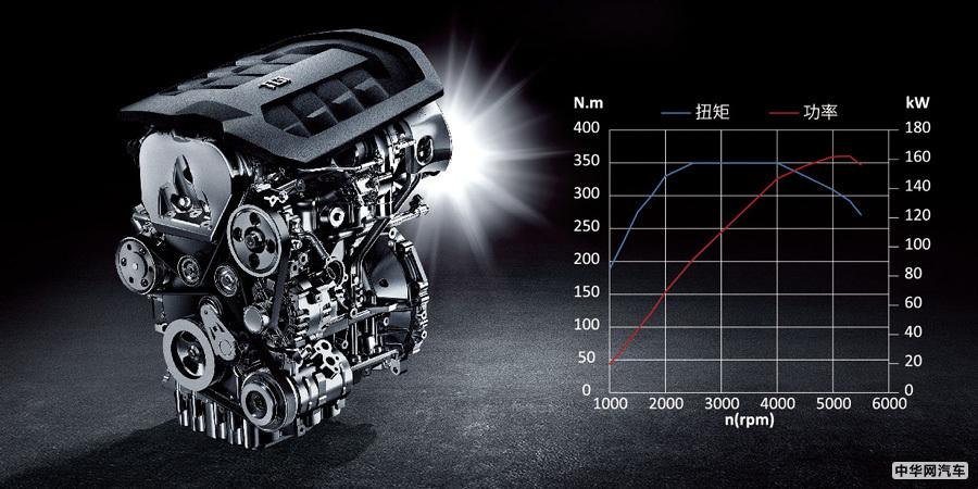 荣威RX5全系官降1.1万 新增车型售13.88万元