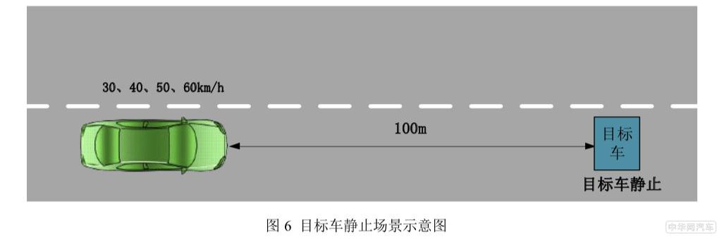 浅谈新版i-VISTA中国智能汽车指数
