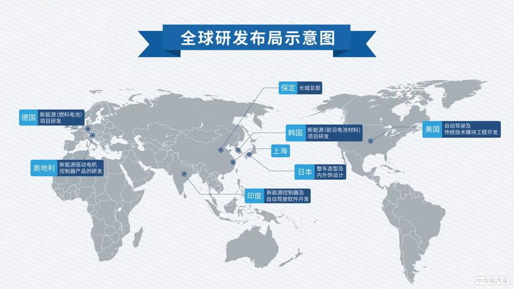 首款突破300万中国神车 哈弗H6剑指全球之巅