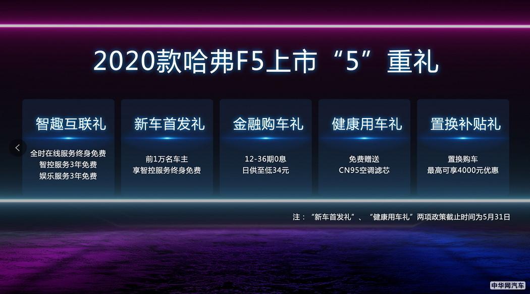 售7.98-12.58万 2020款哈弗F5智能网联系统上市