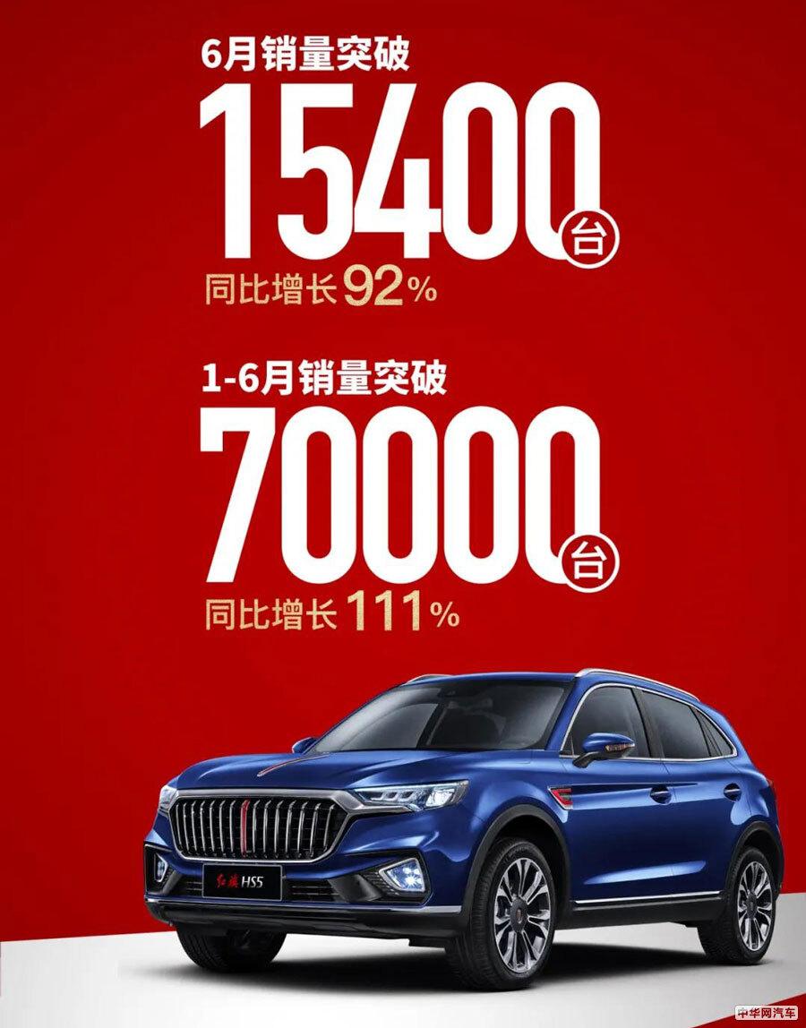 同比增长92% 一汽红旗6月销量突破15400台