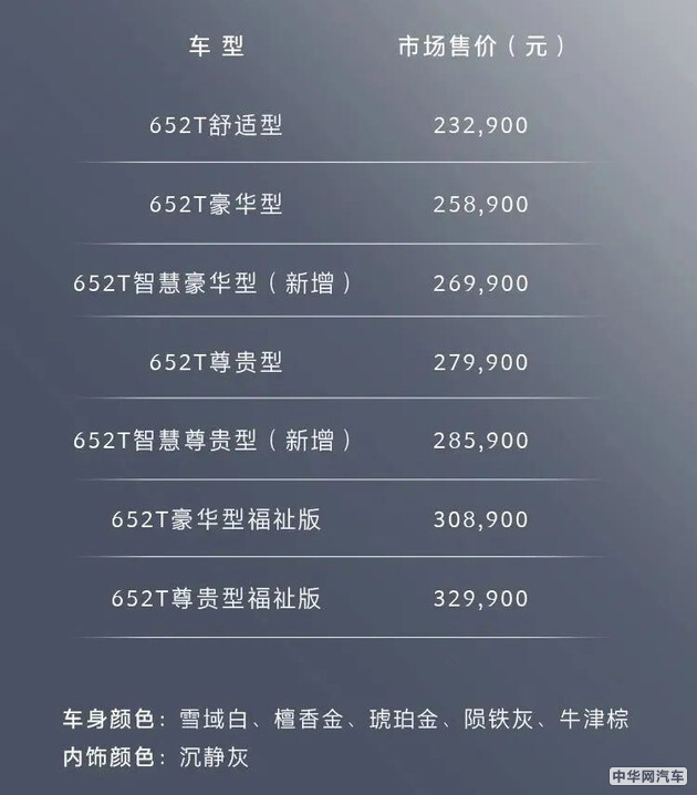 售23.29-32.99万 2021款别克GL8公务舱推新上市