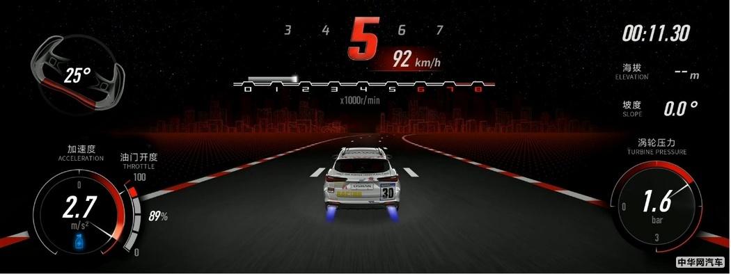 六大全系标配 长安欧尚X5预售价6.99-10.59万元