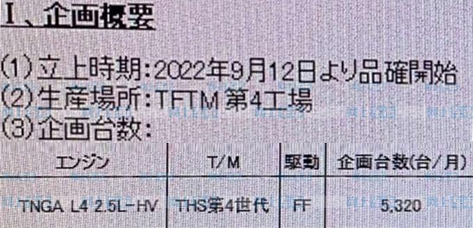 """一汽丰田国产""""塞纳"""" 2.5L混动pk别克GL8"""