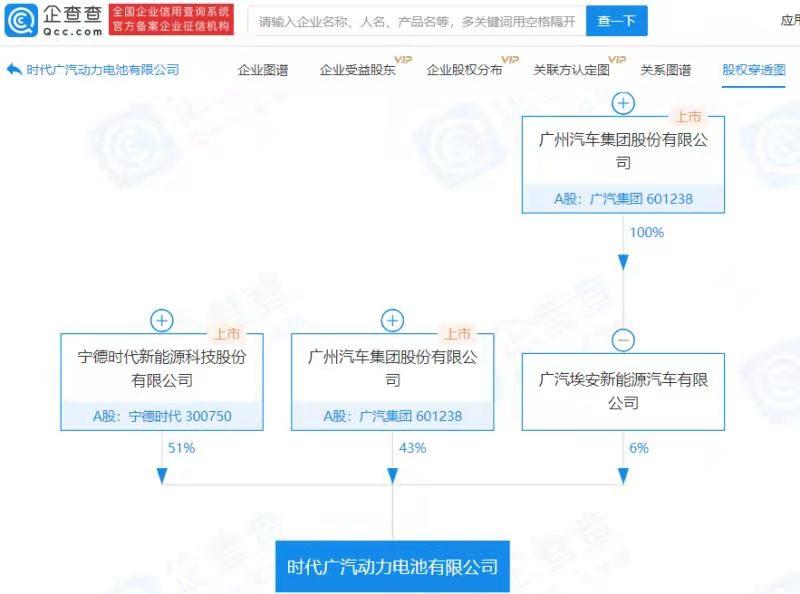 宁德时代和广汽集团增资双方合资公司