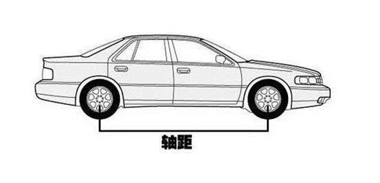 相比于燃油车 怎样才是合格的智能汽车