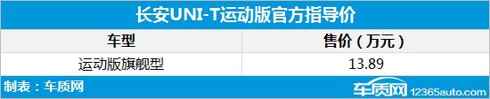 长安UNI-T运动版正式上市 售价13.89万元