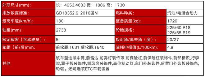 百公里油耗4.9L 混动版哈弗H6三季度上市