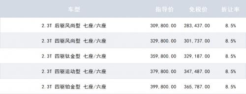 中汽总留学生免税车一季度销量最新排行榜出炉