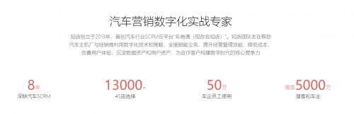 """知店成为腾讯""""千帆计划""""SaaS甄选合作伙伴,共同助推汽车行业数字化转型"""