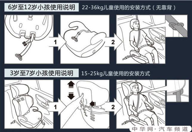 大众朗逸儿童安全座椅怎么安装,朗逸安全座椅安装图解