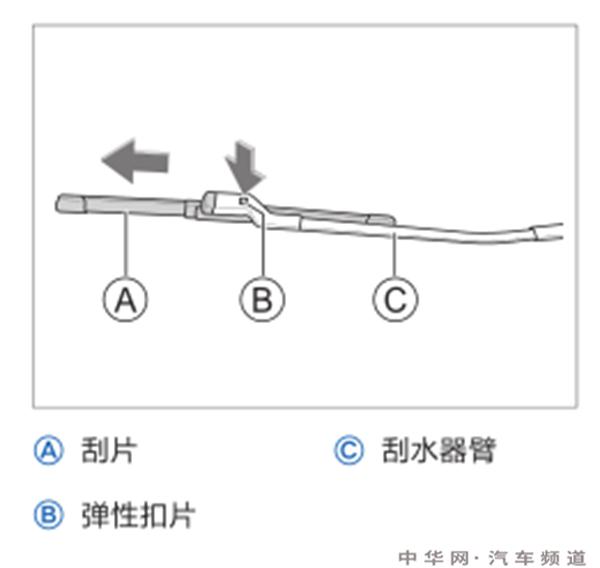 哈弗f5雨刮器尺寸,哈弗f5雨刮器怎么拆卸