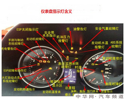 速腾仪表盘指示灯图解,速腾仪表盘图标大全