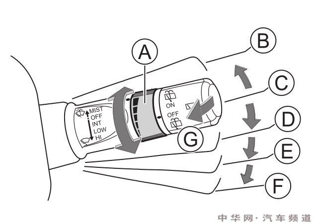 哈弗f7雨刮器怎么使用,哈弗f7雨刮器怎么拆卸