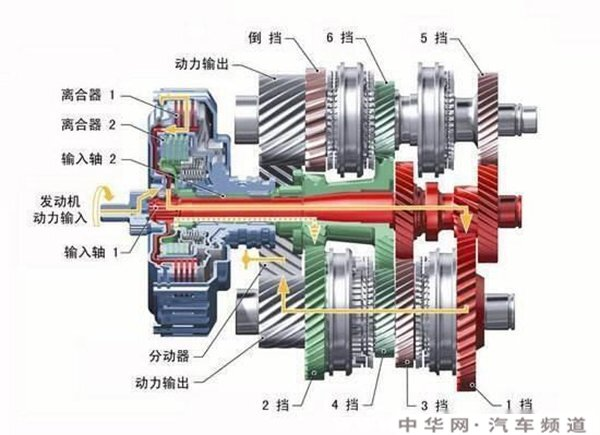 哈弗f5自动挡怎么开,哈弗f5自动挡车档位介绍