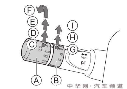 哈弗f7怎么开启远光灯,哈弗f7远光灯如何打开