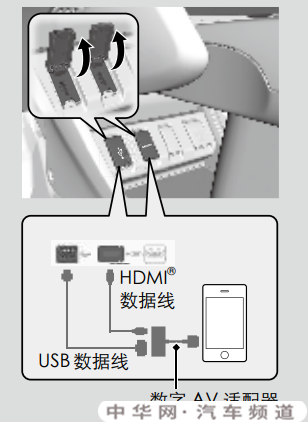 本田xrv怎么手机互联,本田xrv手机互联教程