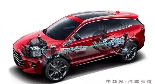 插电混动汽车与油电混合汽车有什么区别?丰田油电混动技术原理本田油电混动原理:到底该买哪种混动?