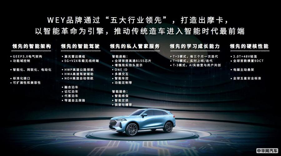 自带光环的WEY摩卡SUV 如何重新定义智能汽车