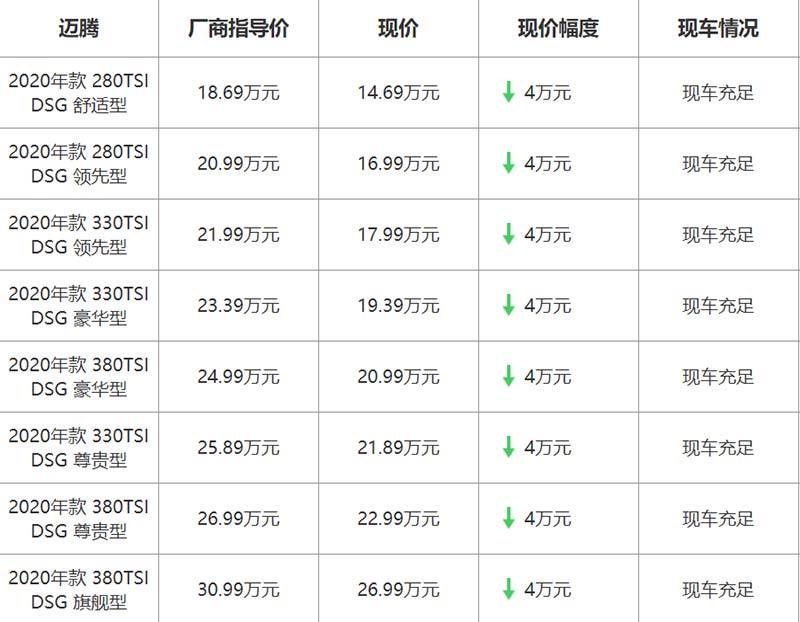 【北京】大众迈腾最高优惠4万元