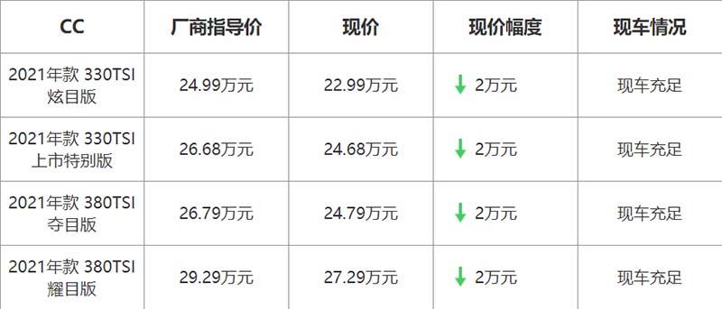 【北京】大众CC最高优惠2万元