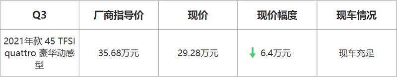 【北京】奥迪Q3最高优惠6.4万元