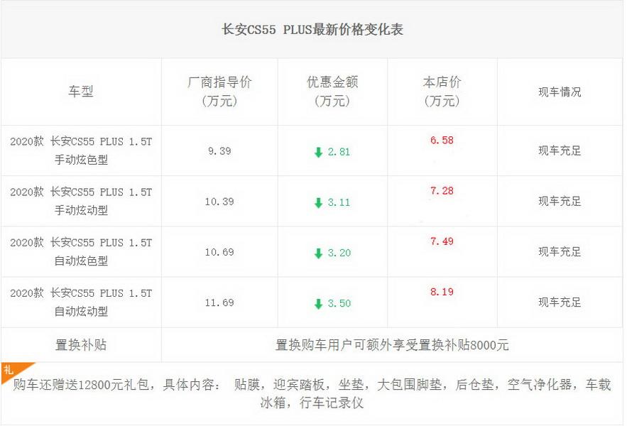 长安CS55 PLUS热销中 优惠高达3.50万