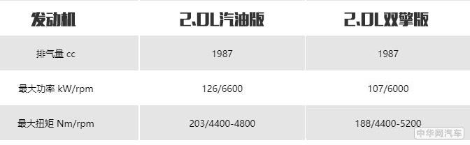 产品不差销量拉胯 丰田奕泽干倒XR-V有戏吗?