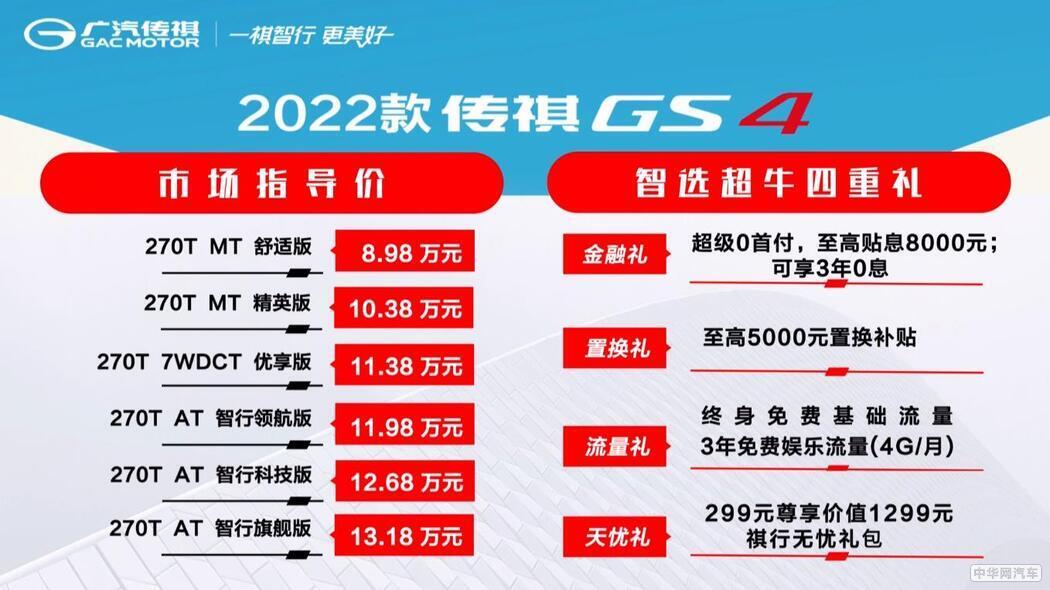内外升级焕新 新款传祺GS4售8.98万元起