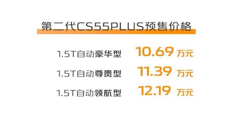 长安CS55 PLUS预售10.69万起 1.5T蓝鲸引擎