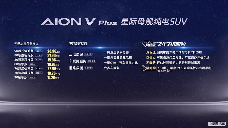 超级闪充/弹匣电池 广汽埃安AION V Plus来了