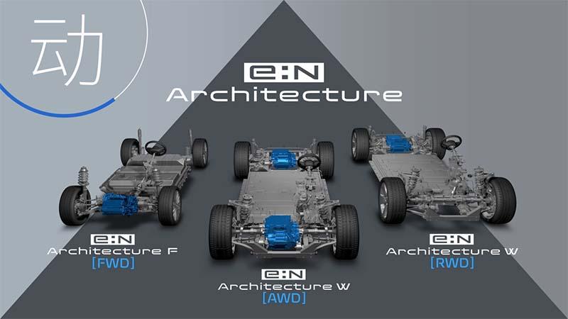 "Honda中国全新纯电动车品牌""e:N"" 五款新车首发"