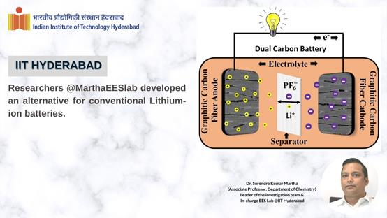 IITH研究人员开发5V双碳电池 可替统锂离子电池